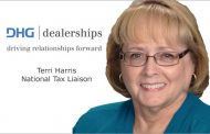 Facility programs and cash reporting: Proper tax treatment equals sign of a well-run dealership